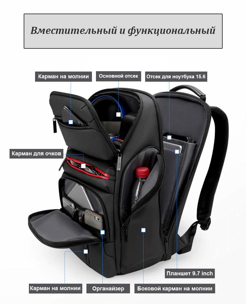 Рюкзак Fenro FR5068